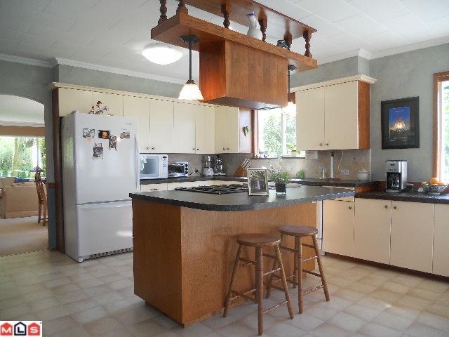 Недвижимость Ванкувера. Цена